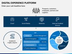 Digital Experience Platform PPT Slide 6