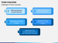 Team Coaching PPT slide 10