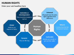 Human Rights PPT Slide 2