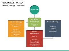 Financial Strategy PPT Slide 24