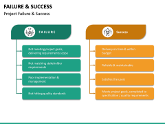 Failure and Success PPT Slide 14