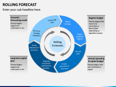 Rolling Forecast PPT Slide 2