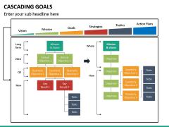 Cascading Goals PPT Slide 13
