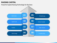 Raising Capital PPT Slide 12