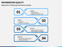 Information Quality PPT Slide 5