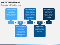 Growth Roadmap PPT Slide 10