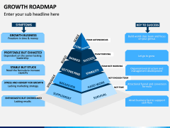 Growth Roadmap PPT Slide 3
