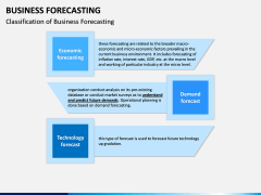 Business Forecasting PPT Slide 7