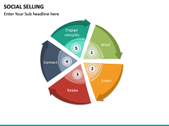Social Selling PPT Slide 31