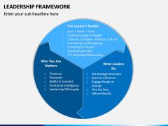 Leadership Framework PPT Slide 4