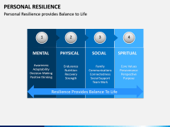 Personal Resilience PPT Slide 14