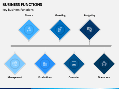 Business Functions PPT Slide 8