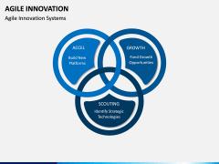 Agile Innovation PPT Slide 3