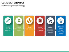 Customer Strategy PPT Slide 18