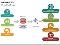 HR Analytics PPT Slide 18