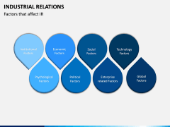 Industrial Relations PPT Slide 15