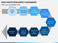 Data Protection Impact Assessment (DPIA) PPT Slide 6