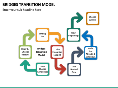 Bridges Transition Model PPT Slide 19
