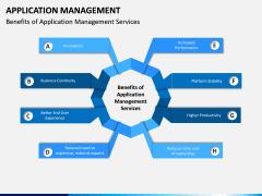 Application Management PPT Slide 7