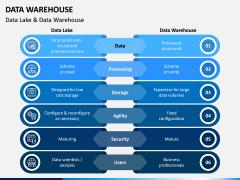 Data Warehouse PPT Slide 17