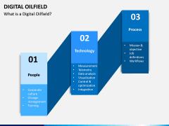 Digital Oilfield PPT Slide 4
