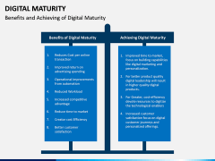 Digital Maturity PPT Slide 13