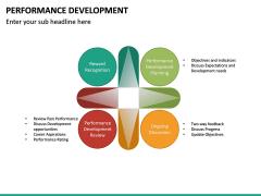 Performance Development PPT Slide 17