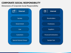 Corporate Social Responsibility (CSR) PPT Slide 8