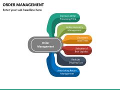 Order Management PPT slide 16