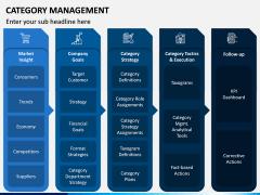 Category Management PPT Slide 8