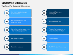 Customer Obsession PPT Slide 3