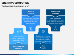 Cognitive Computing PPT Slide 14