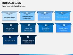 Medical Billing PPT Slide 7