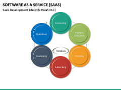Software as a Service (SaaS) PPT Slide 41