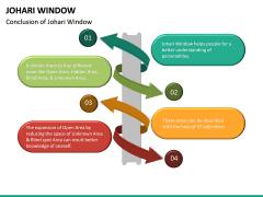 Johari Window PPT Slide 18