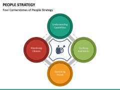 People Strategy PPT Slide 16