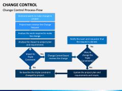 Change Control PPT Slide 5