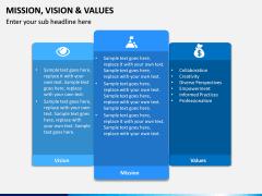 Mission, Vision and Values PPT Slide 22