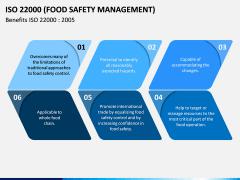 ISO 22000 PPT Slide 9