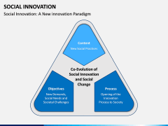 Social Innovation PPT Slide 9