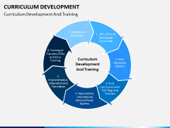 Curriculum development PPT slide 7