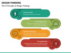 Design Thinking PPT Slide 35