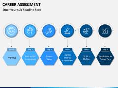 Career Assessment PPT Slide 9