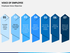 Voice of Employee PPT Slide 7