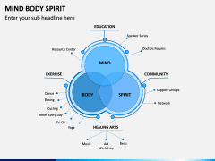 Mind Body Spirit PPT Slide 3