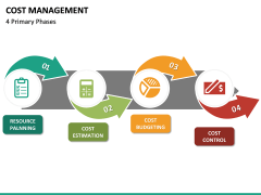Cost Management PPT slide 24