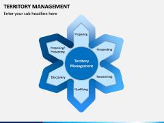Territory Management PPT Slide 1