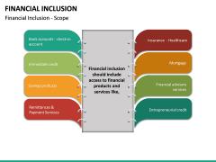 Financial Inclusion PPT Slide 25