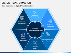 Digital Transformation PPT Slide 1