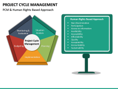 Project Cycle Management PPT Slide 27